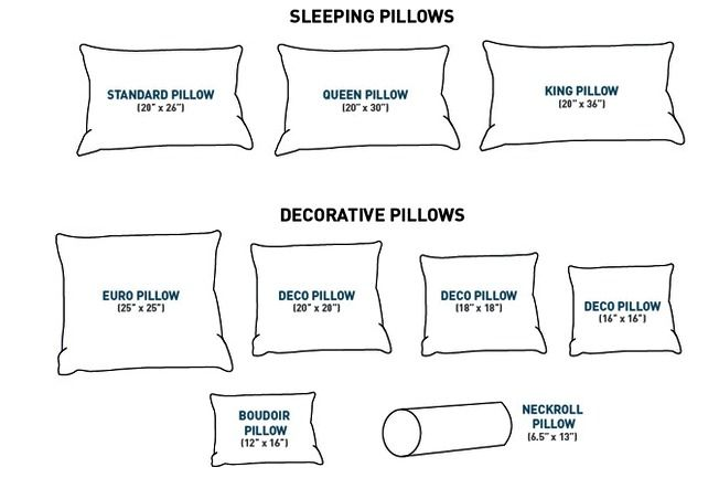 queen, king, and standard pillow sizes