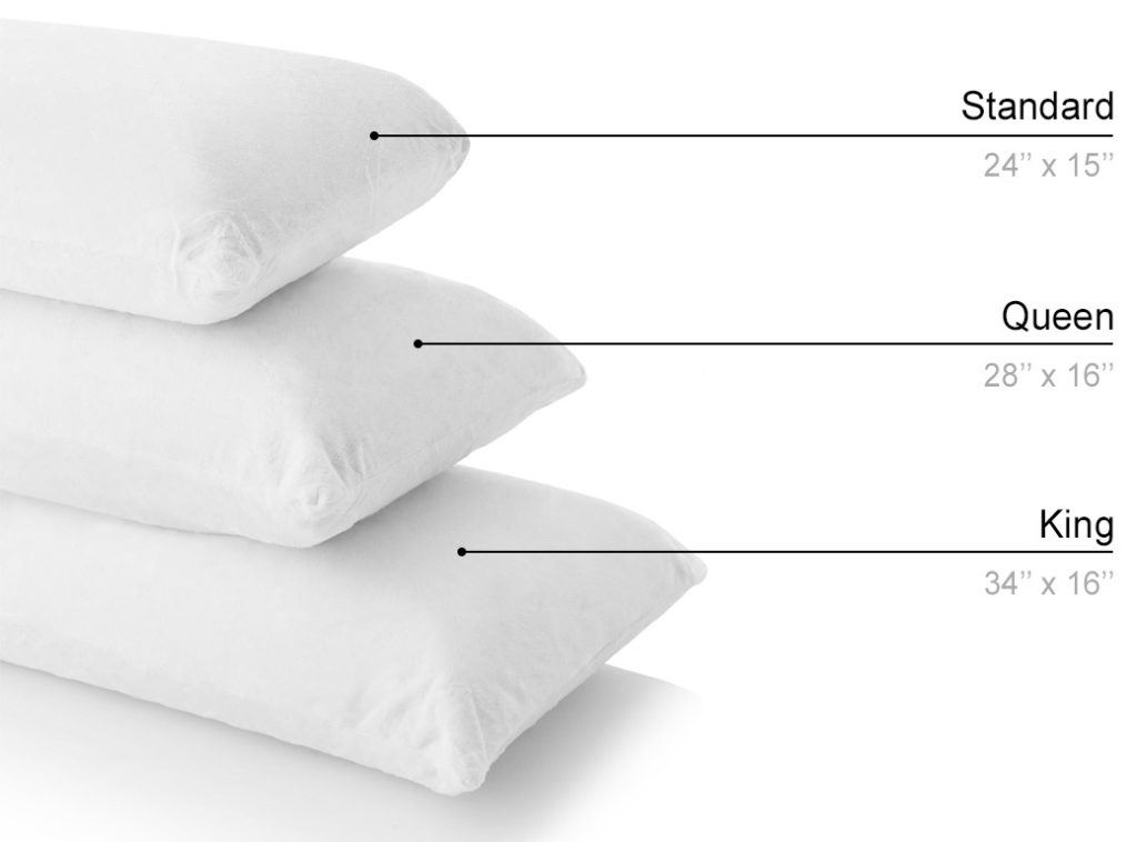 common pillow sizes - standard, queen, king