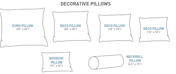 common decorative pillow sizes
